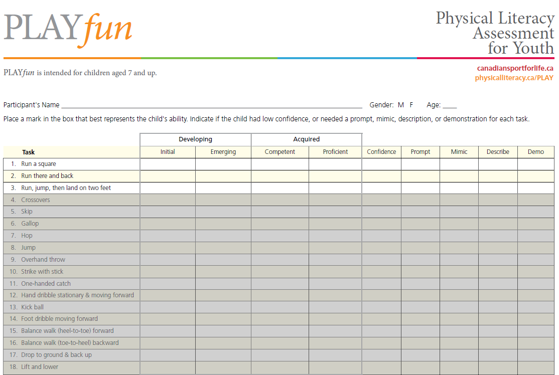 This image depicts the PLAYFun Checklist showing the 18 skills to be assessed and highlighting the 3 skills in the Running section
